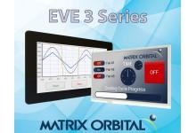 EVE3 Series of SPI TFT Displays