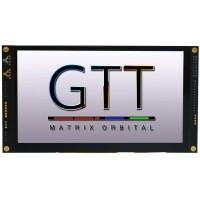 GTT HMI TFTs Communication