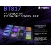 EVE4 IPS BT817/BT818