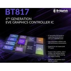 EVE4 BT817/BT818