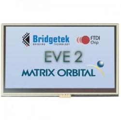 EVE3-43A