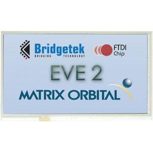 EVE2-70A