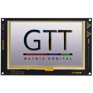GTT50A