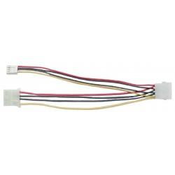 PCS (Power Cable Standard)