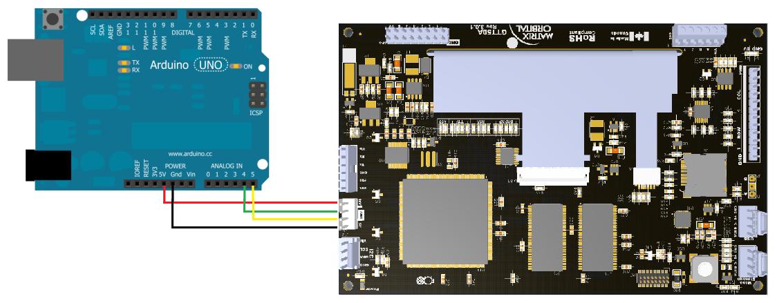 TFT HMI API | GTT Client Library API Demo HMI for Arduino Uno I2C